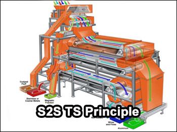 S2S-TS-principle-Ok-s2S