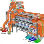 EcoTowerSort, Sortierturm, Sensor Fusion, innovative Sortierung
